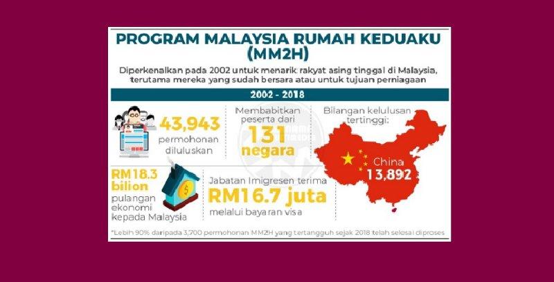 Galak rakyat asing sertai program Malaysia Rumah Keduaku